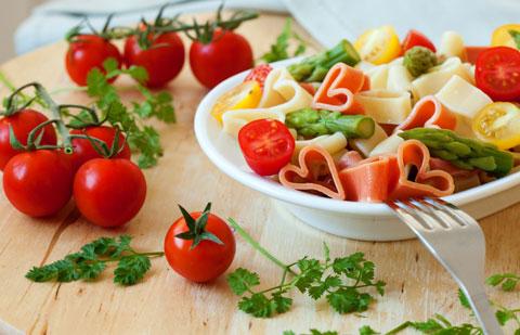 پیدا کردن رژیم غذایی مناسب , یافتن رژیم غذایی مناسب , انتخاب رژیم غذایی مناسب , رژیم غذایی مناسب